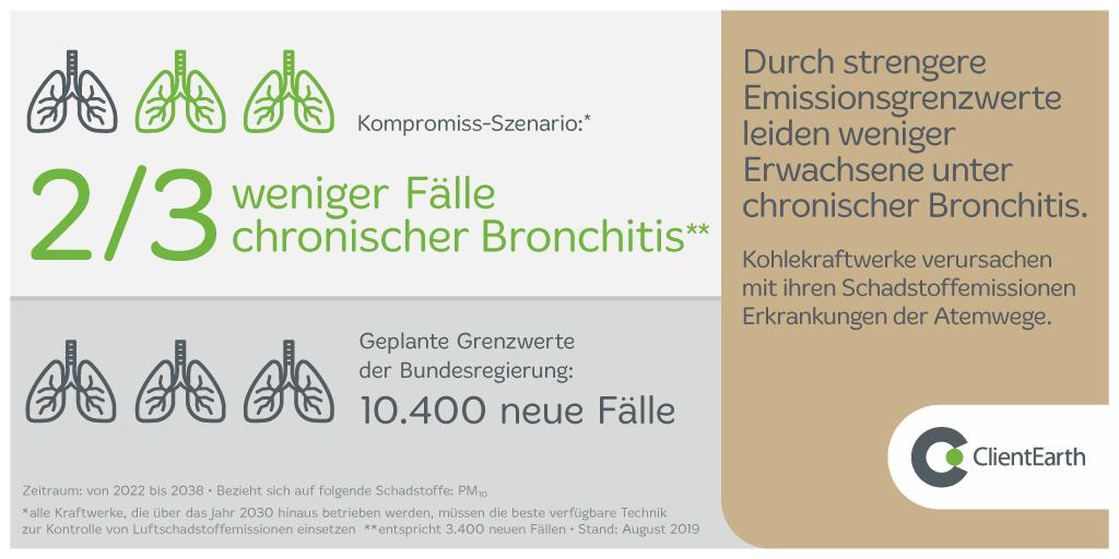 Weitere Informationen auf Deutsch: