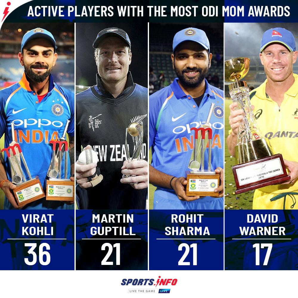 Who among them is your choice?  . . . #ODI #MOM #ViratKohli #Choice #SportsDotInfo <br>http://pic.twitter.com/cXE5GyeRB9