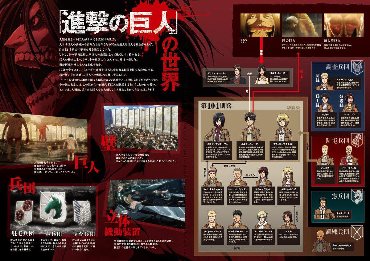 7月17日(金)『「進撃の巨人」~クロニクル~』の劇場公開を前に、「進撃の巨人」Season1の世界や相関図なども、改めてぜひチェックしてみてください!#shingeki