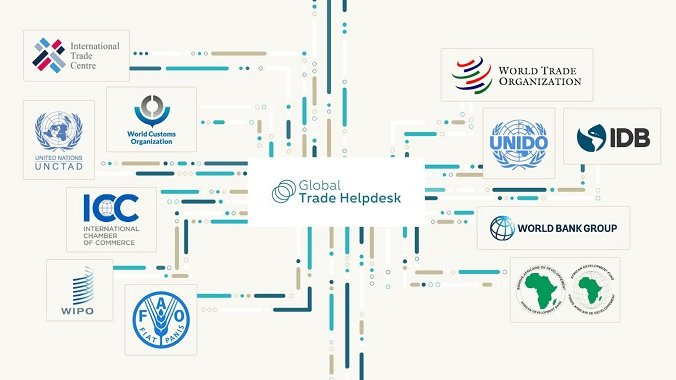 Over 130 countries have put in place #export or #import measures related to #COVID19. 😮 (@wto)  The Global Trade Help Desk is a great tool for biz to stay  informed of policy changes affecting their #supplychain.   🔗https://t.co/E7mb1ESXaX https://t.co/R7kcaz8LVe