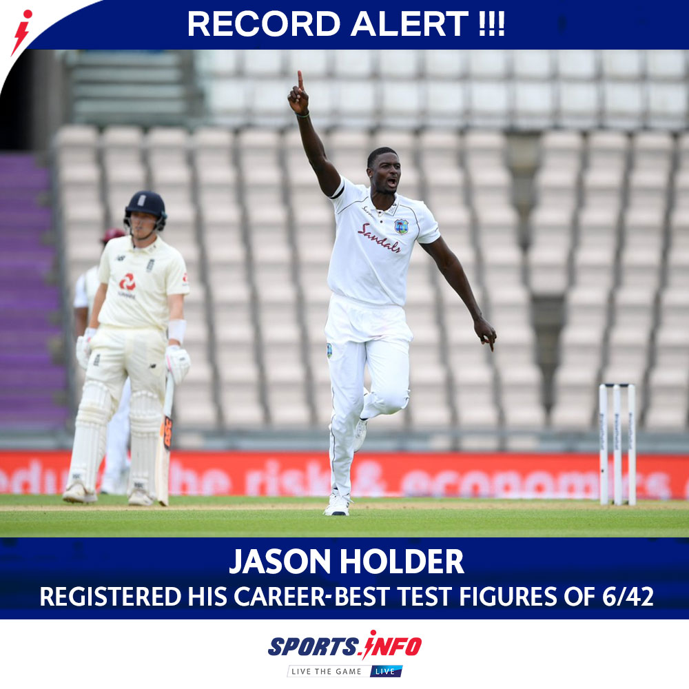 Jason Holder has become the th West Indies captain to hold the record for taking the best 6-wicket haul in a Test.  . . . #ENGvWI #MenInMaroon #JasonHolder #SportsDotInfo #cricketisback #WIReady #BlackLivesMatter   #Engalnd<br>http://pic.twitter.com/S0YpeuDAgG