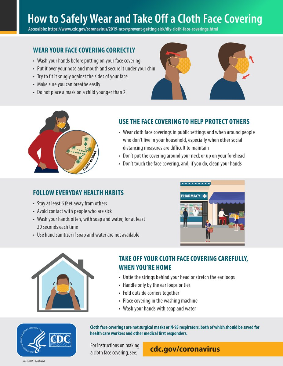 Did you know there is a right way to take on and off a #FaceMask? Use these tips from @CDCgov to make the most of your face covering. https://t.co/MbYthKJ4I2 https://t.co/67cage1YvY