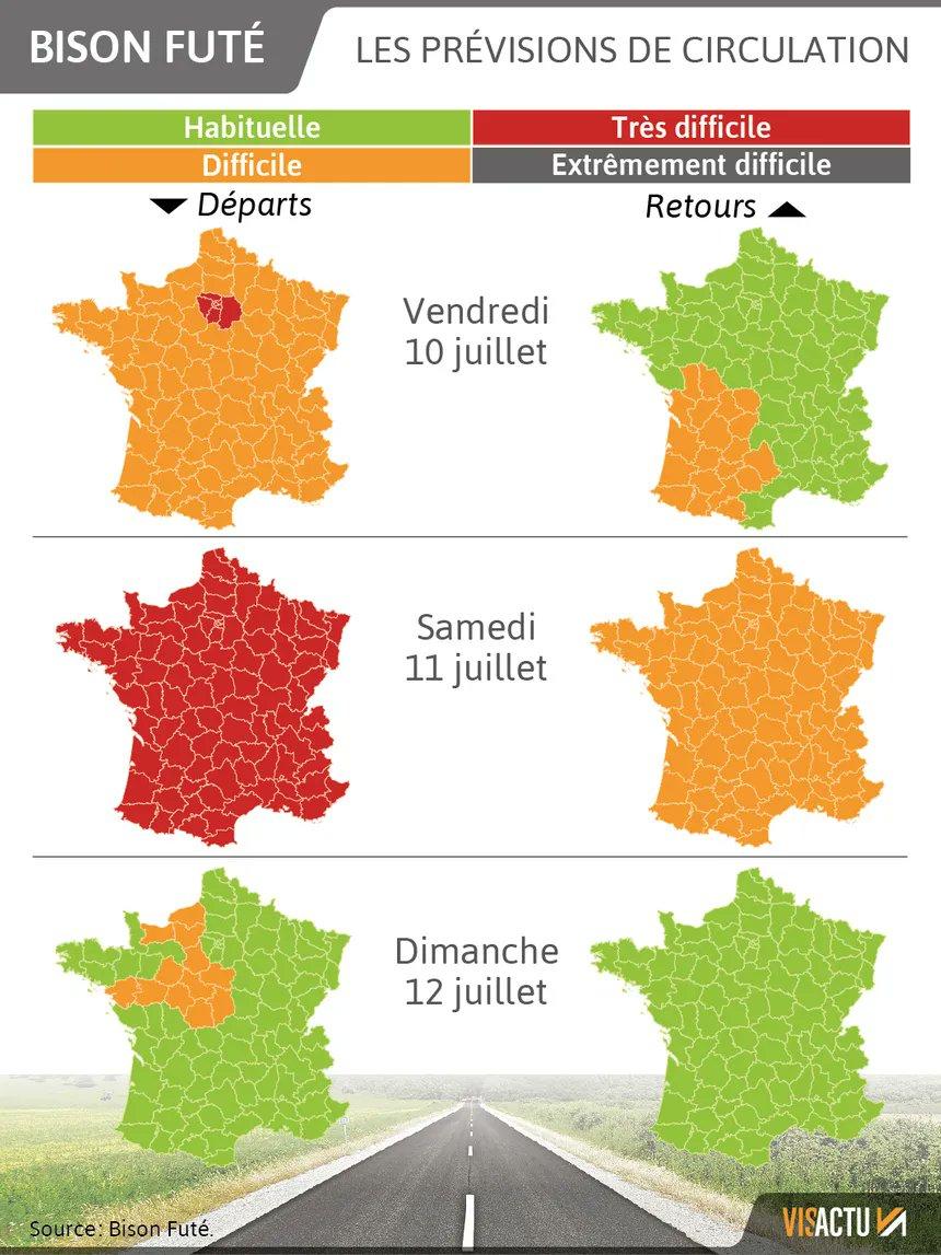 Départs en vacances : Bison Futé voit rouge ce samedi au niveau national https://t.co/o6zewfxWDN https://t.co/YVb0HP6RLu
