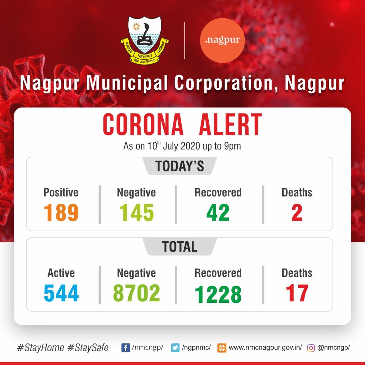 https://t.co/0uf1KfMjPL NMC #Covid_19 alert: zone-wise status update of the COVID19 cases as on 10 July 2020 #CoronaUpdatesInIndia #WarAgainstVirus #IndiaFightsCoronavirus https://t.co/kd4kzMNA5r