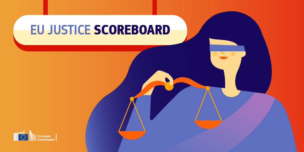 Key results of the 2020 EU Justice Scoreboard summarised here in this factsheet ➡️https://t.co/wKQ39L6nX7   #RuleOfLaw https://t.co/7T7AjWdvAO