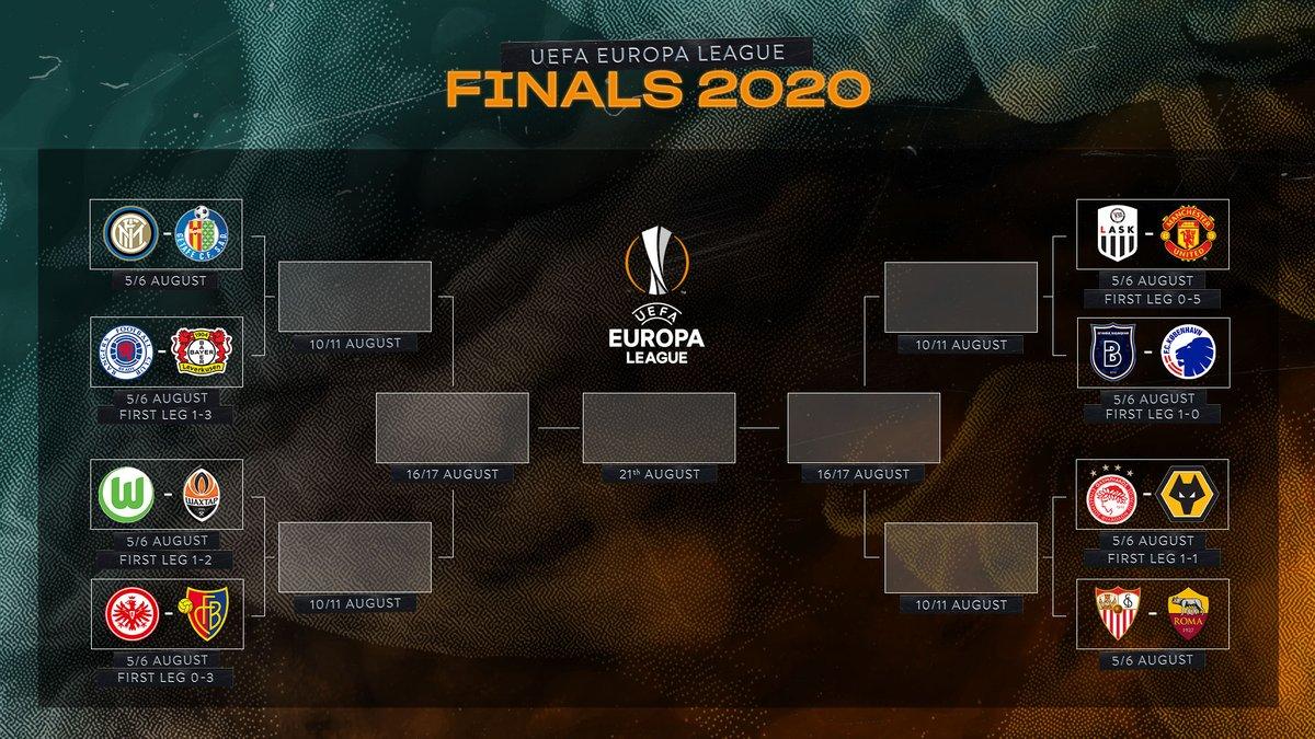 📝   抽選  @EuropaLeague 準々決勝以降の組み合わせはこのようになりました👇  詳しくはこちら👉 https://t.co/i7gg54r2my  #UEL #InterGetafe https://t.co/OavVfiANSL