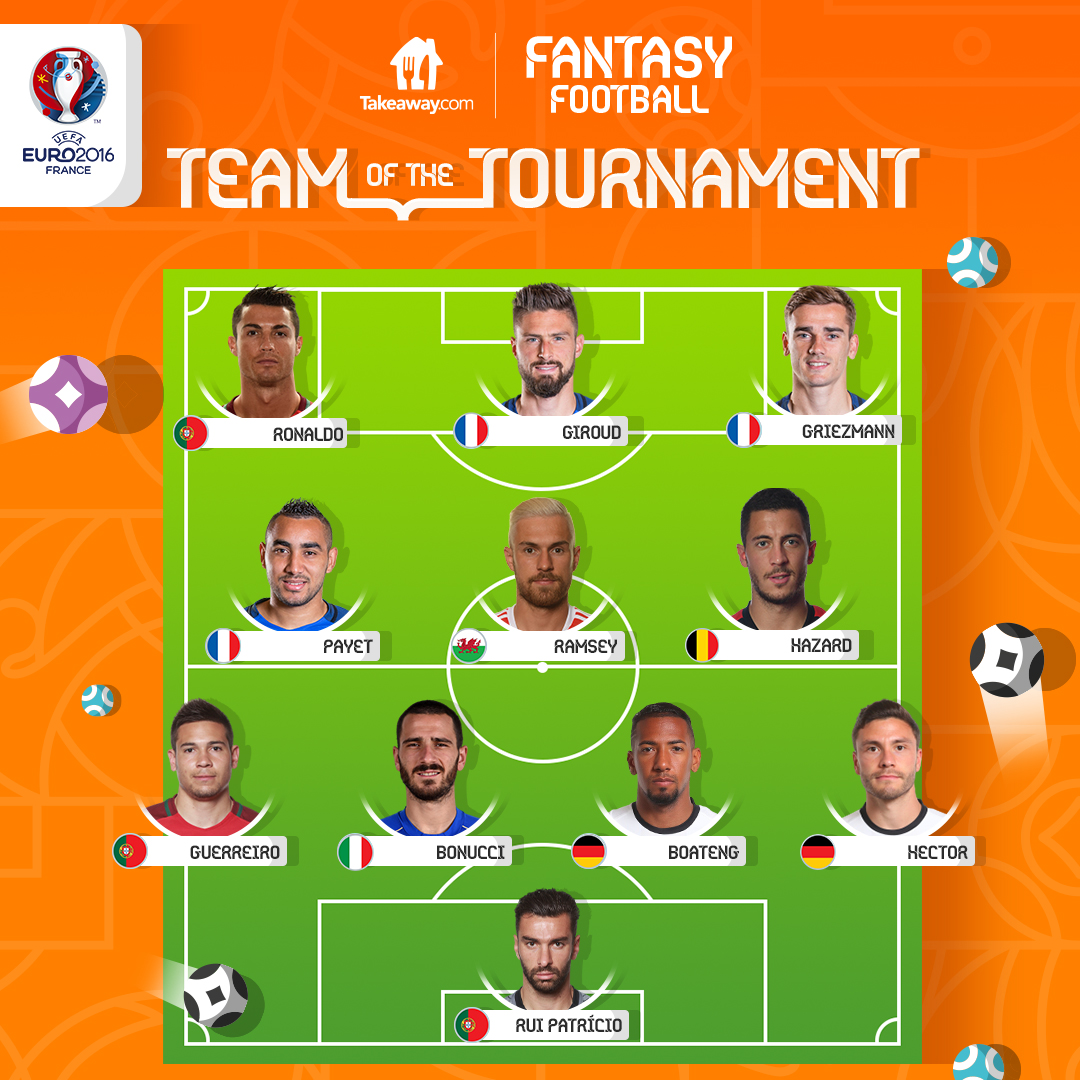 🎇 The 🔝 scoring fantasy team of EURO 2016! 🎇  Which 2 players would link up best?  #EUROfantasy https://t.co/6t2aKttfm5