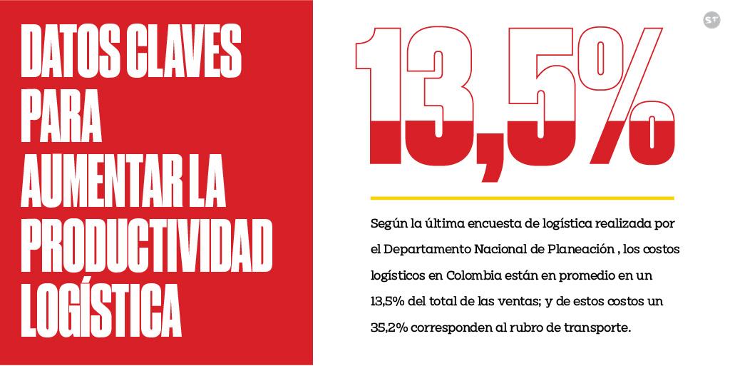En Tcc le contamos las claves para aumentar la productividad en las operaciones logísticas de colombia partiendo de la encuesta logística del Departamento Nacional de planeación https://t.co/8xI8JOvoNQ