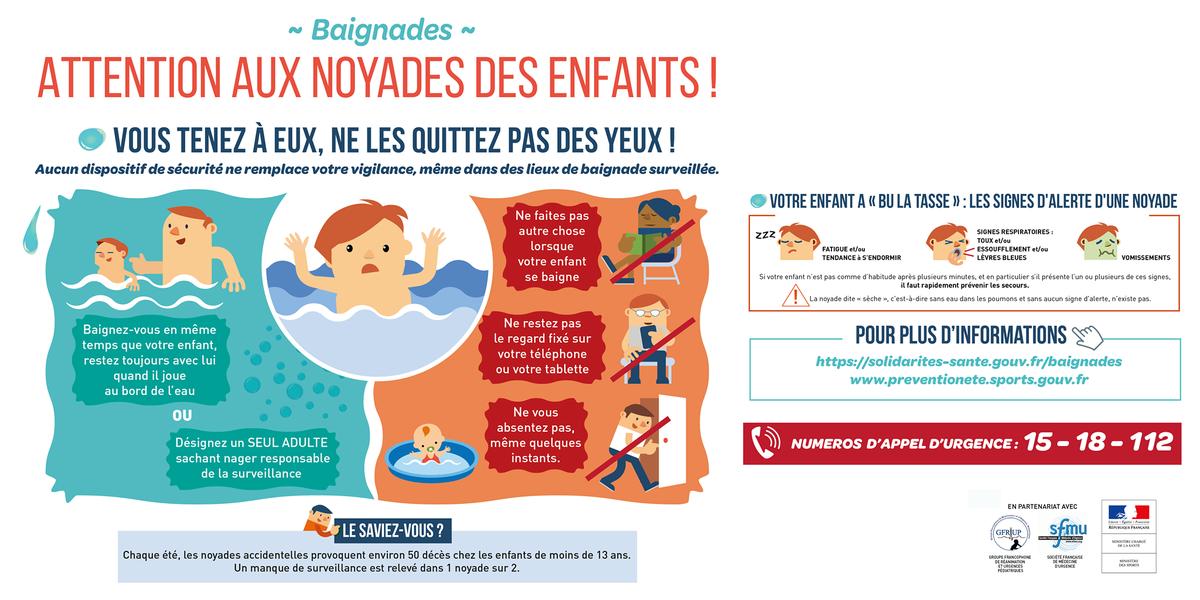 Quelques conseils utiles de l' @ARS_NAquit pour une baignade des enfants en toute sécurité ! #baignade #vacances #Lormont #gironde #plage https://t.co/ChJZ4OhOok