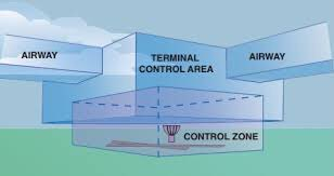 Brize Norton (BZZ) Air Space.   BZZ is surrounded by Class D Airspace called a Control Zone or CTR.  The CTR extends from the ground up to 3500ft. This is important as a CTR requires clearance to fly into. https://t.co/7xDti1Ml6E