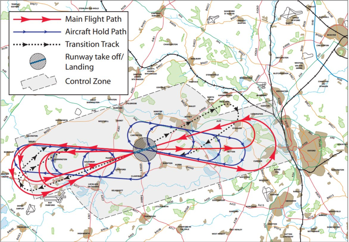 Ever wondered why some BZZ arrivals follow a tear drop to land?   BZZ has procedural approachs defined and published. This involves A/C flying over a fix, flying away from the airport while descending, then at a set point turning back towards the airport aligned with the RWY. https://t.co/tPJCEd4kNq