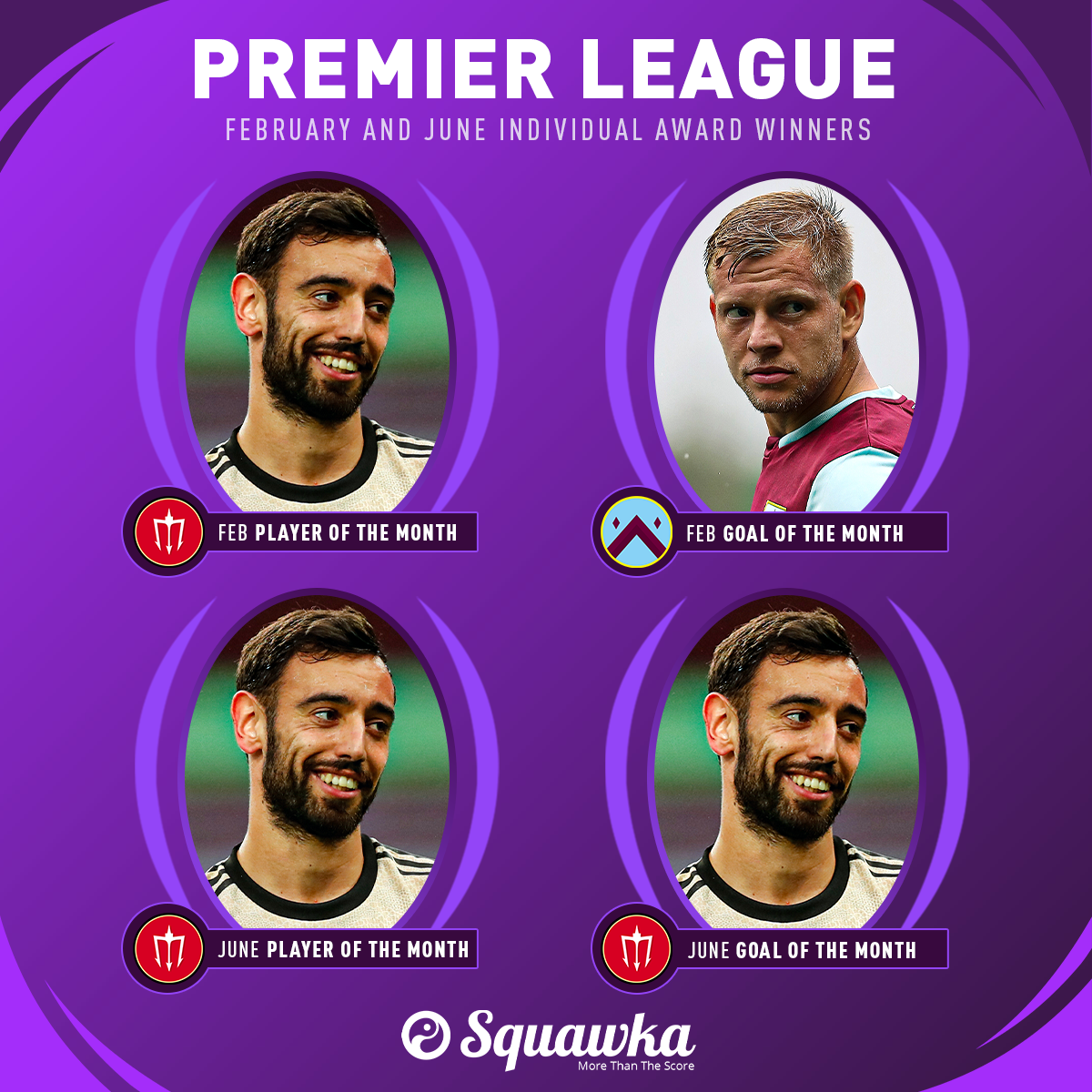 Bruno Fernandes has won 75% of the monthly Premier League player awards since making his Man Utd debut:  ✓ February Player of the Month ✓ June Player of the Month ✓ June Goal of the Month  Bonkers. https://t.co/gVM3D9SDEe