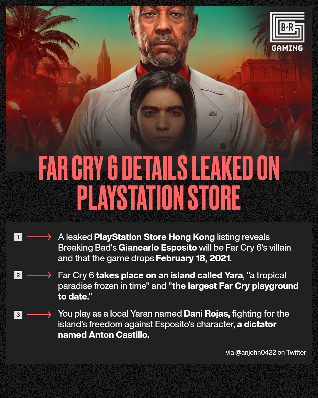 Uzivatel B R Gaming Na Twitteru The First Far Cry 6 Details Have Leaked