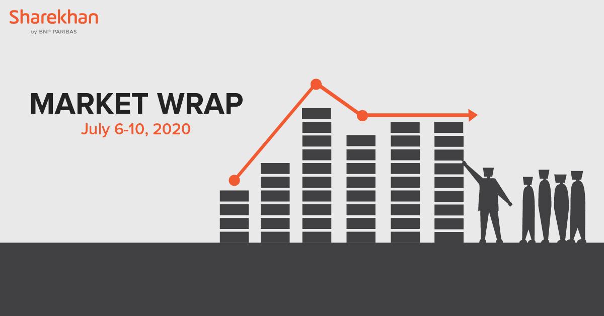 #Stockmarkets firm up before #Q1FY2021 earnings season kicks off. Read more. https://t.co/O9pEAbCOxz  #MarketWrap #SharekhanKar https://t.co/7I4kmAeYox
