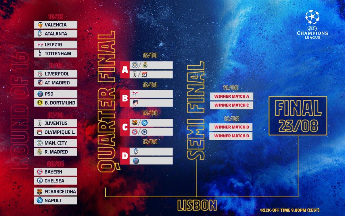 Barcelona'nın Şampiyonlar Ligi maç takvimi belli oldu:  📌 Son 16 rövanş 🆚 Napoli 📆 8.8.2020 🏟 Camp Nou  🏆 Lizbon'da kupaya giden yol 👇   📌 Çeyrek Final 📆 14.8.2020  📌 Yarı Final 📆 19.8.2020  📌 Final 📆 23.8.2020  Tüm karşılaşmalar TSİ 22.00'de başlayacak. https://t.co/TsaO3eFpg2