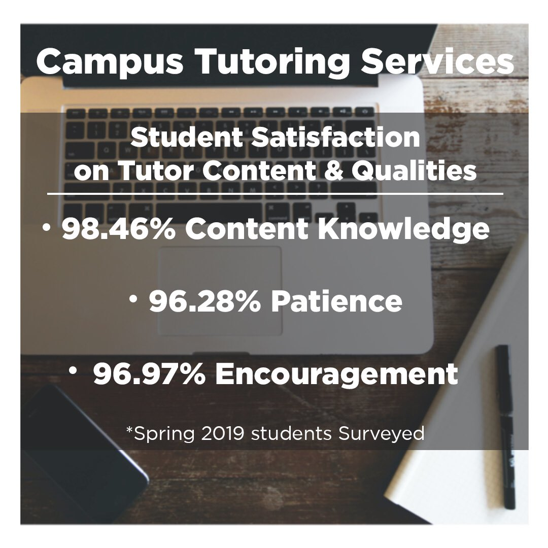 Campus Tutoring Services Nmsucts Twitter