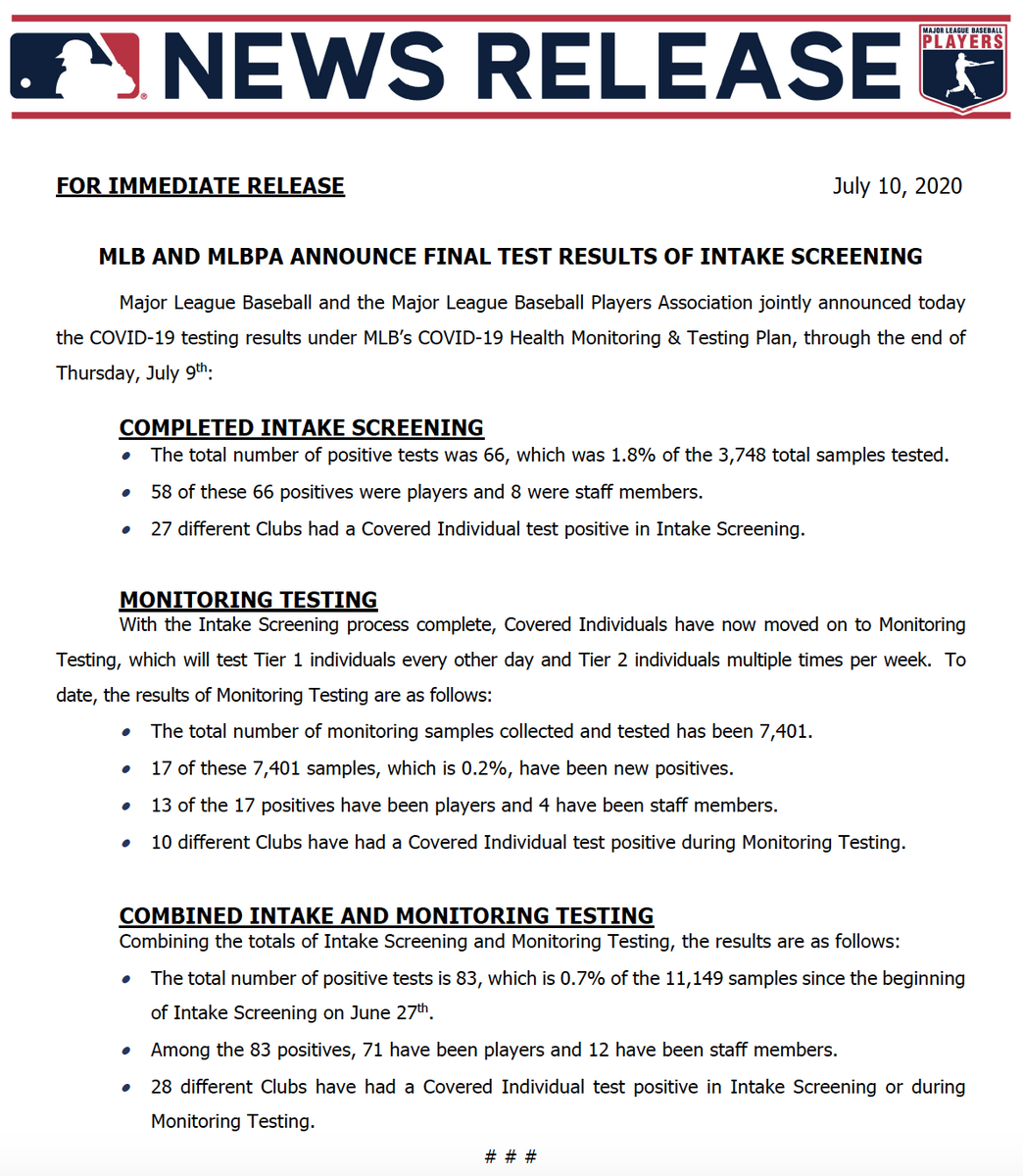 Testing results under MLB's COVID-19 Health Monitoring & Testing Plan were jointly announced today by @MLB and the @MLB_PLAYERS. https://t.co/3xwXFXC2Bm