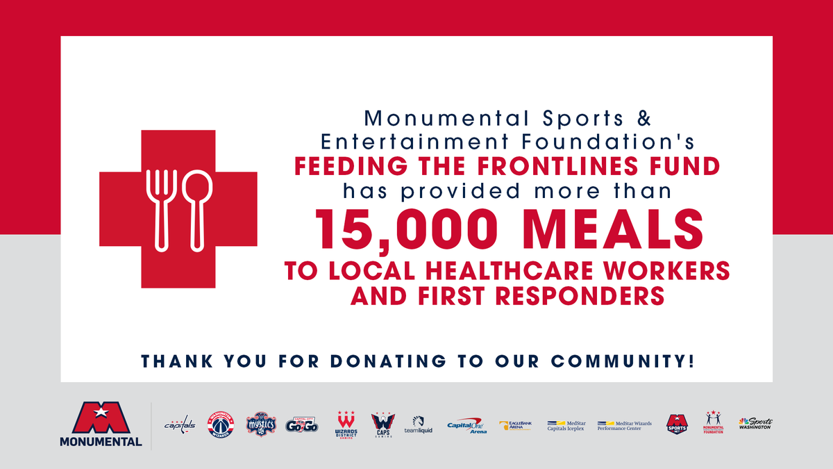 Monumental Sports & Entertainment Foundation Delivers 15,000th #FeedingTheFrontlines Meal in its COVID-19 Relief Effort   Read more: https://t.co/eBWRcwV2Z1 https://t.co/WETUnO5aSv