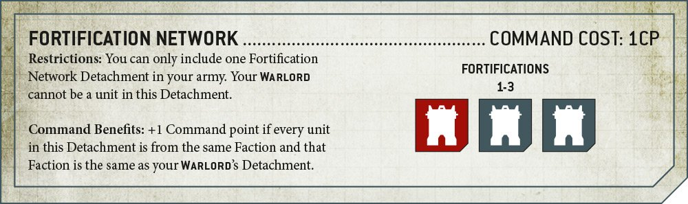 @WarComTeam you folks need to do this for #AgeofSigmar, @WarComTeam @BenJohnson0013 @_devianttactics. All them complex warscrolls, in the original terrain kits... bring em back😃 if ur not already🤔 I now it's gonna be tricky to balance for matched play but...this is the way.  They'll sell https://t.co/N65gLI0CjA