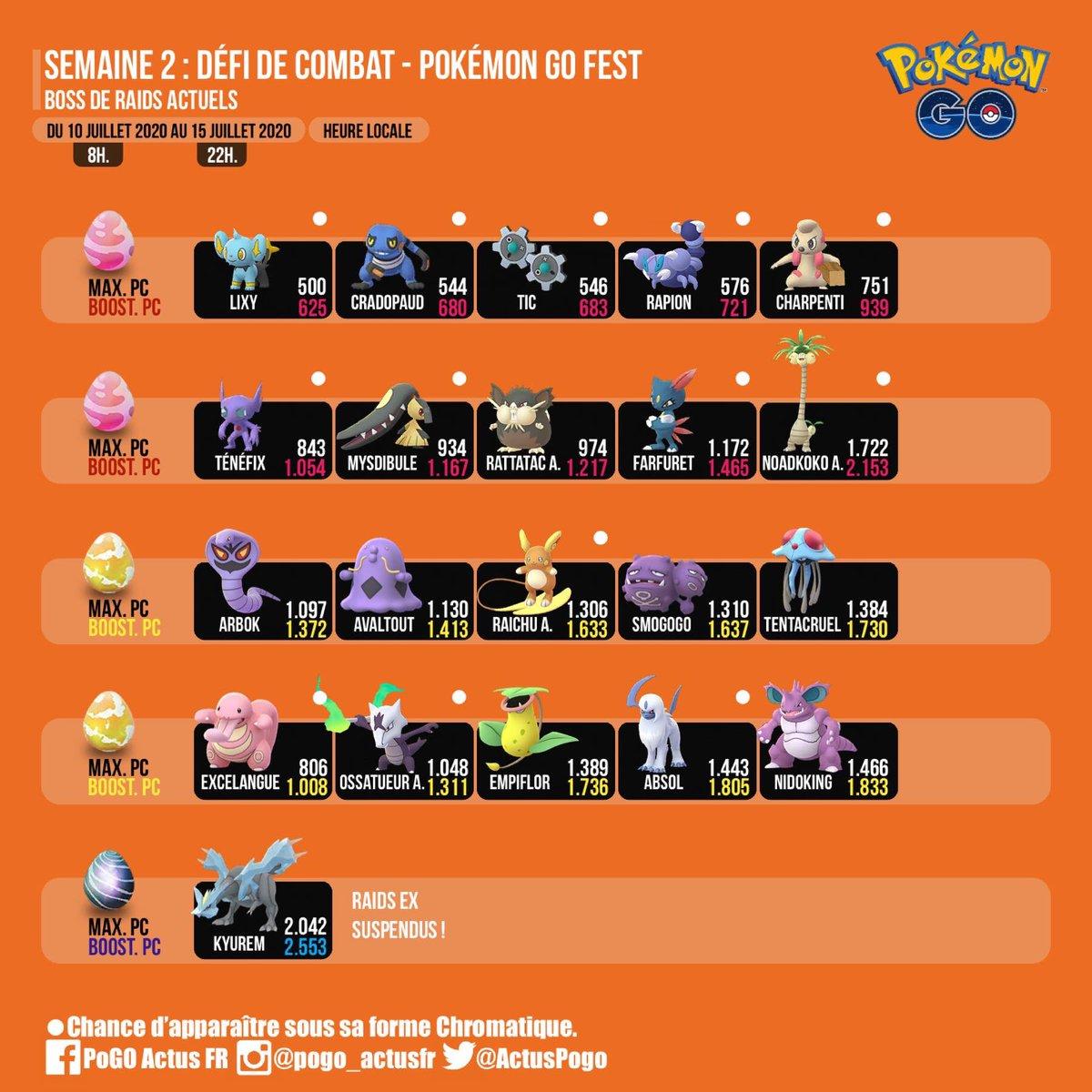 🎂 Semaine 2 : Défi de Combat et célébration du quatrième anniversaire de #PokemonGO 🥳  🔥 Boss de Raids actuels ! #Pokemon #PoGO #Battle #Kyurem #PokemonGOFest2020 #KyuremRaid https://t.co/AsPXigq46D