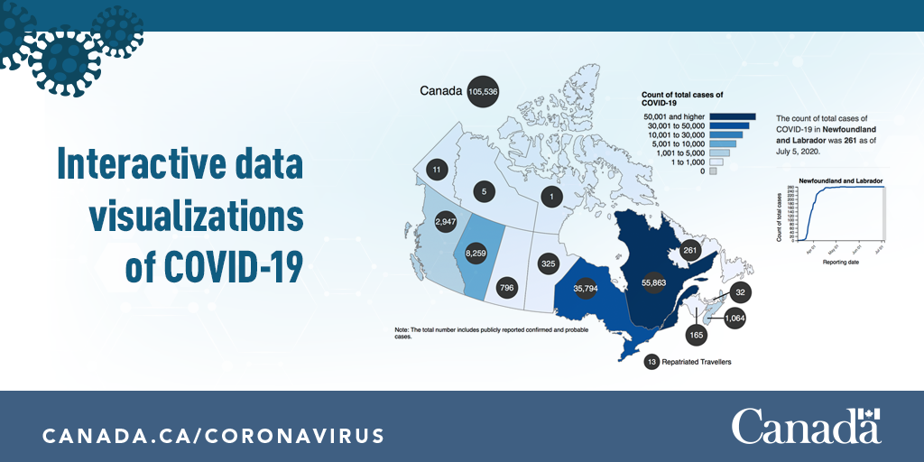 Health Canada And Phac On Twitter We Are Learning Every Day On Covid19 Get The Most Recent Canadian Data By Consulting Our Interactive Data Maps Showing Number Of Cases Tests Deaths And