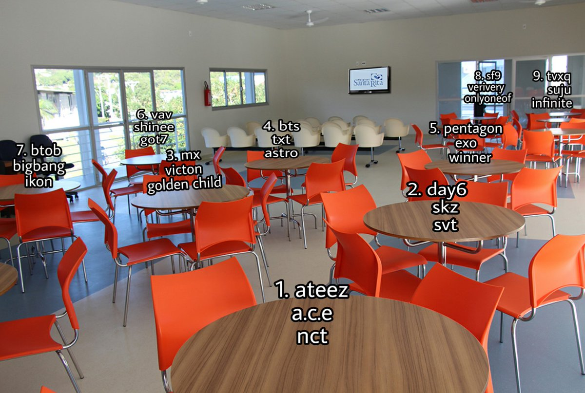 where would you sit??   boy group version https://t.co/vUYNQ2Xt3q