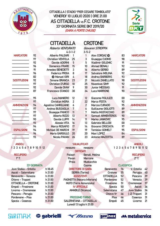 Le formazioni ufficiali della partita.
