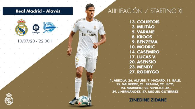 Line Up Real Madrid