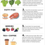 Image for the Tweet beginning: Foods linked to better brainpower: