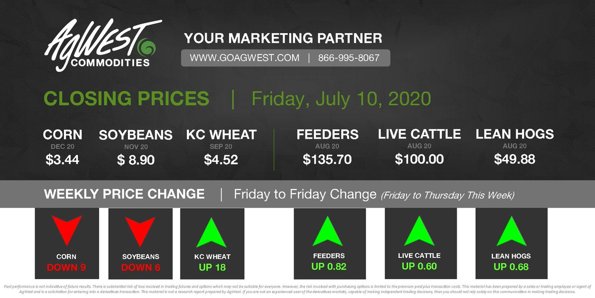 #Livestock Markets saw a positive change week over week while #corn and #beans went the opposite direction with the results of the USDA's July S&D Report. https://t.co/Q0H7McyKOs