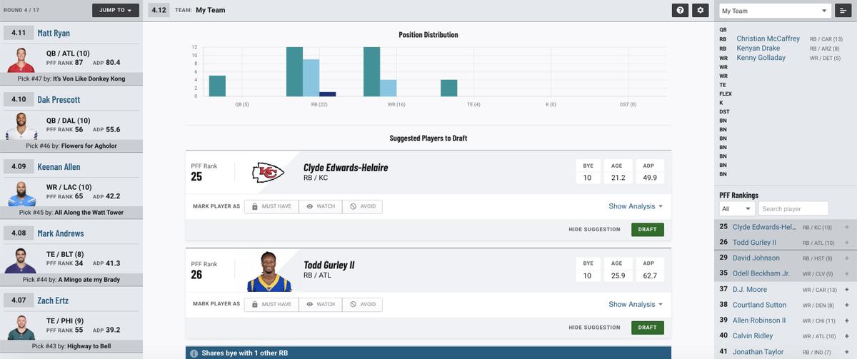 Aaron Jones vs. Kenyan Drake 🤔   PFF's DraftMaster tool will help you make those tough draft-day decisions   ➡️ https://t.co/LtFck2fWoe https://t.co/XtxJMs828o