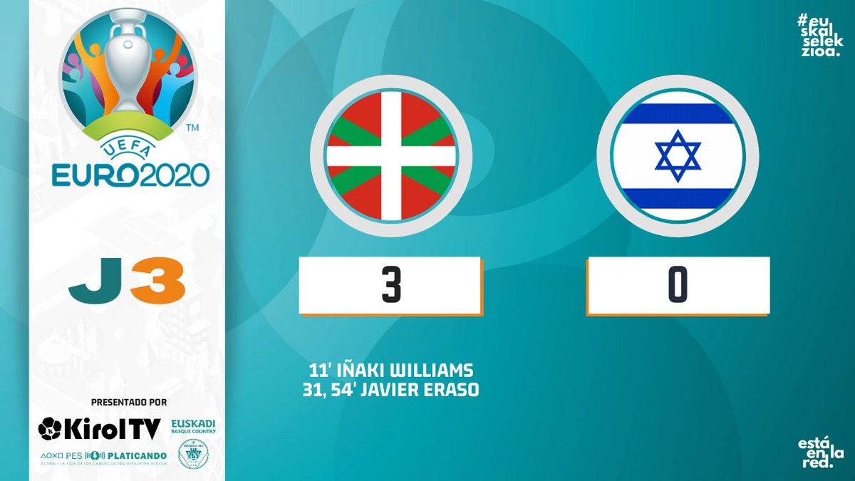 #EURO2020   MARCADOR FINAL   ¡A la siguiente ronda! ¡Tras vencer a Israel, los vascos navegan a los octavos de final donde ya la espera @England! #EstáEnLaRed https://t.co/rOxLL9EsdF