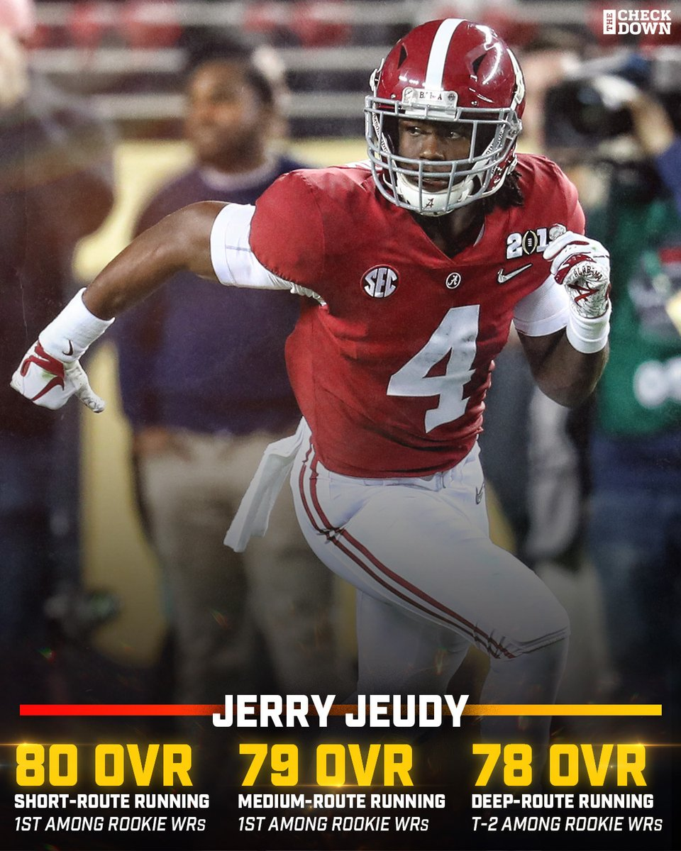 Jerry Jeudy's got some of the best route running talent among rookie WRs in Madden 💯 https://t.co/U88Ukw3CWn
