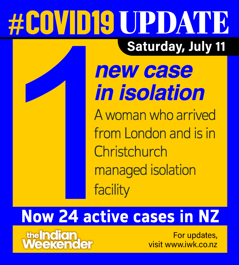 #COVID19 Update: One new case reported in New Zealand. Total active cases in NZ now at 24. #IWK #COVID19nz #Coronavirusupdate #newzealand @covid19nz @minhealthnz