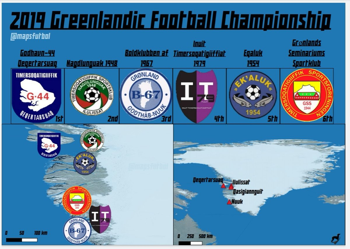 The 2019 Greenlandic Football Championship. It is played in a short tournament format due to the long travelling distances. Eqaluk literally translates as Trout. #greenland #football #map #gis #soccer #denmark #greenlandfinallyhasdatapic.twitter.com/HIeZ0nx0g1