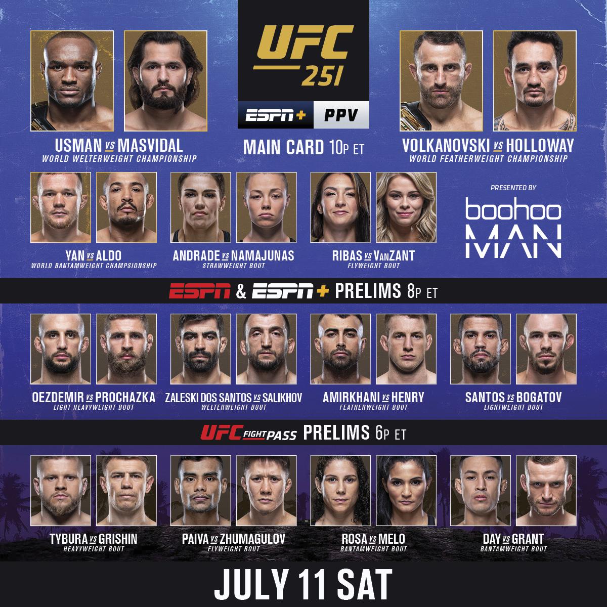 RT b/c IT'S FIGHT DAY! 🏆🏆🏆  #UFC251 - 10pmET - LIVE on ESPN+ PPV ➡️ https://t.co/TzJdHj0xTn  [ B2YB: @boohooMAN ] @VisitAbuDhabi #InAbuDhabi https://t.co/3vxujitwhJ
