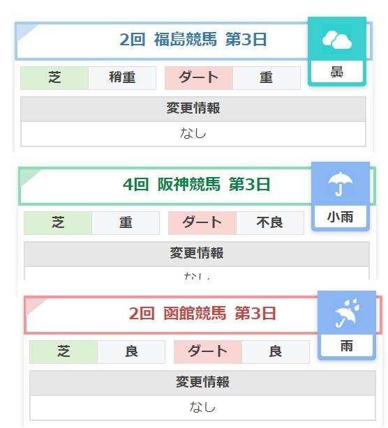 横浜も曇天だけど、昨夜から降っていないから、梅雨前線が南下したんじゃないかと期待したんだけど、阪神も福島も悪化しているね。 どろんこレースになると、波乱があったり、何故かガチガチだったりw  でも、全国的に、まだ降るようですので、お互いに気をつけましょう。 https://t.co/EdOIvggjWW