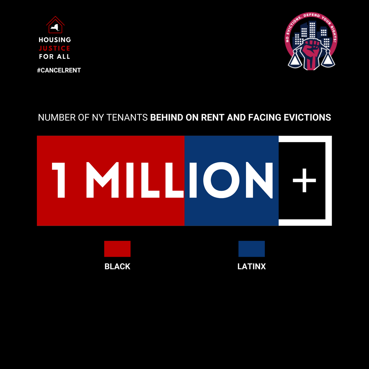 Half a million Black and 300K Latinx tenants are behind on rent & at risk of eviction. These numbers are only going up. Housing Justice = Racial Justice. Call your State reps to support @zellnor4ny @KarinesReyesNYC eviction moratorium today! #EvictionFreeNY #CancelRent