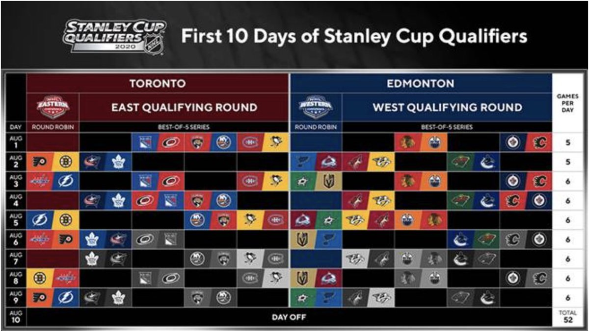 The puck drops on the NHL season August 1st. https://t.co/D3tGnIo8yf