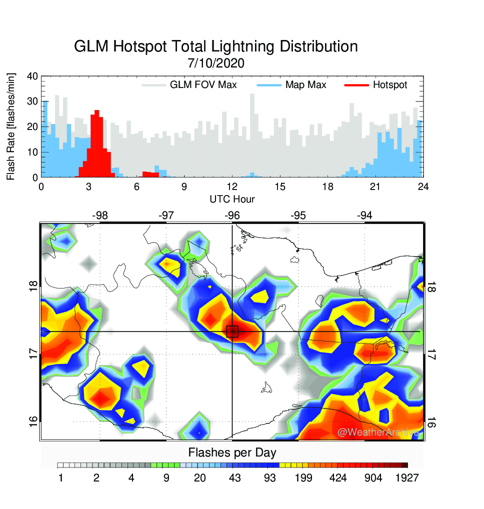 The #GOES #GLM Americas lightning hotspot for 07/09/2020 was Santo Domingo Roayaga, Oaxaca, México with 1927 flashes for the day @NOAASatellites https://t.co/7CVsw8g8OE