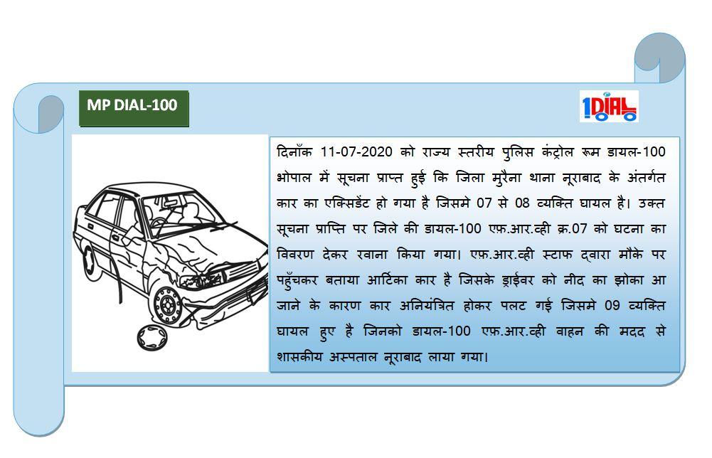 #morena अनियंत्रित होकर पलटी कार मे हुए घायल व्यक्तियों को डायल-100 ने पहुंचाया अस्पताल। #DIAL100MP #MPPOLICE https://t.co/xXw2atZGKA