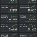 Image for the Tweet beginning: #Bitcoin/USD  $9284 (BITFINEX) $9273 (BITTREX) $9315 (BITBAY) $9267