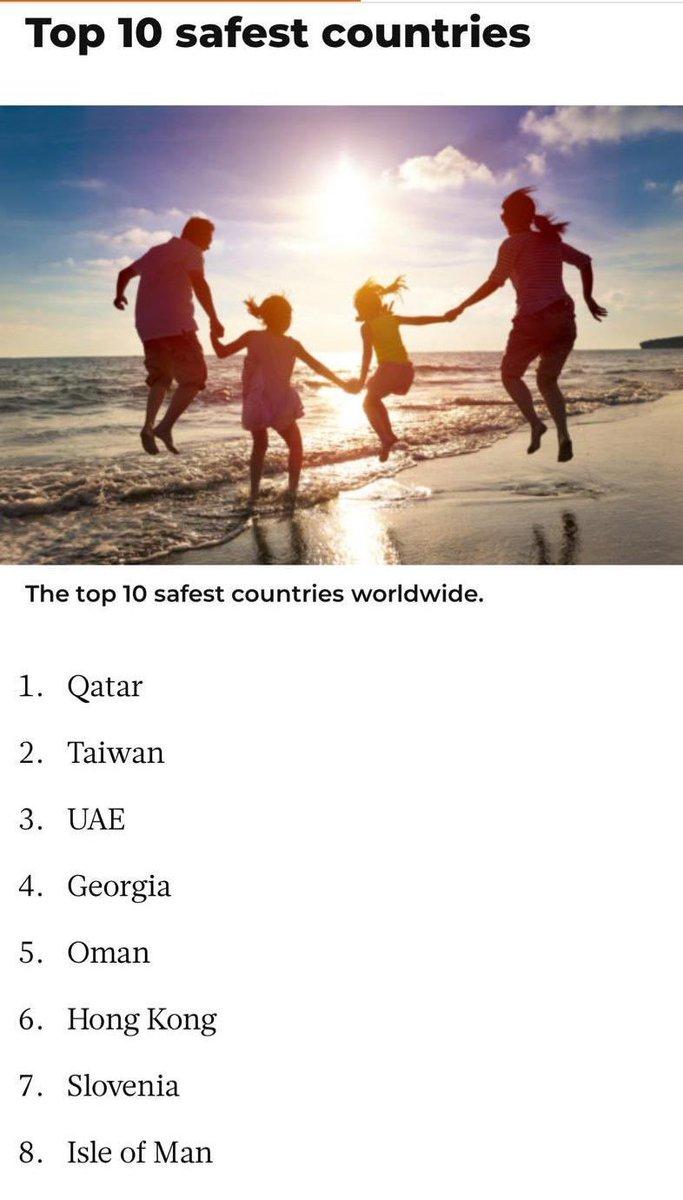 بفضل الله ثم قيادةٍ تسهر على أمانِ المُواطن والمقيم.. #قطر أكثر دول العالم أمنًا ليس فقط في عام 2020.. وإنما في كل آنٍ وحينْ 🇶🇦♥️ https://t.co/KPabDKfGRW