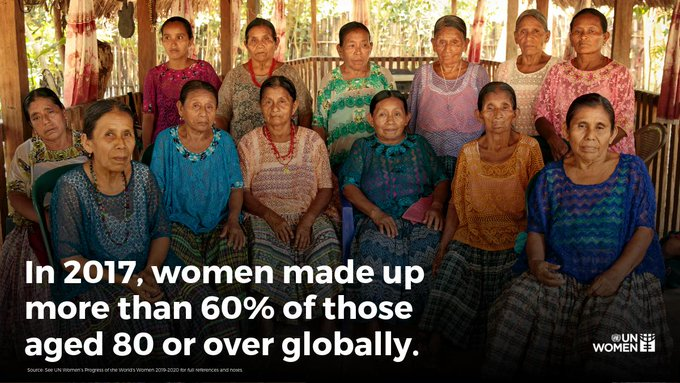 Its #WorldPopulationDay! Did you know, on average, women live longer than men in all regions and countries? ⚡ Get more facts straight from our #WomensProgress2019 report here: unwo.men/wmch50AuCMQ