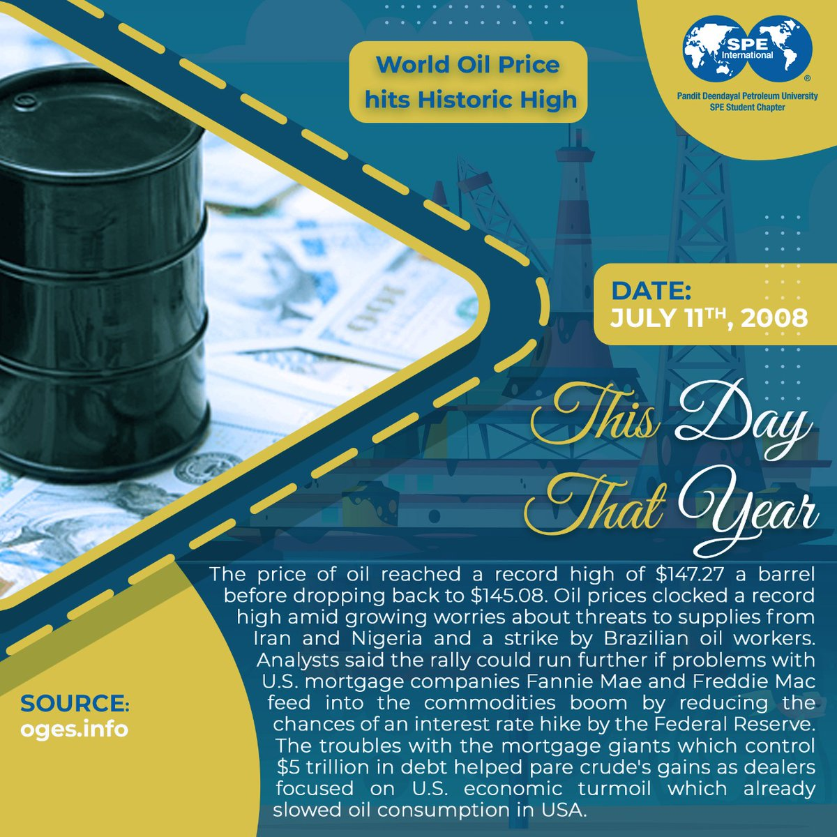 A steep rise in the price of oil in 2008 also mirrored by other commodities culminated in an all time high of $147.27 during trading on 11 July 2008, more than a third above the previous inflation adjusted high.  @SPEtweets  #thisdaythatyear #ThisDayInHistory<br>http://pic.twitter.com/mFg42av26j