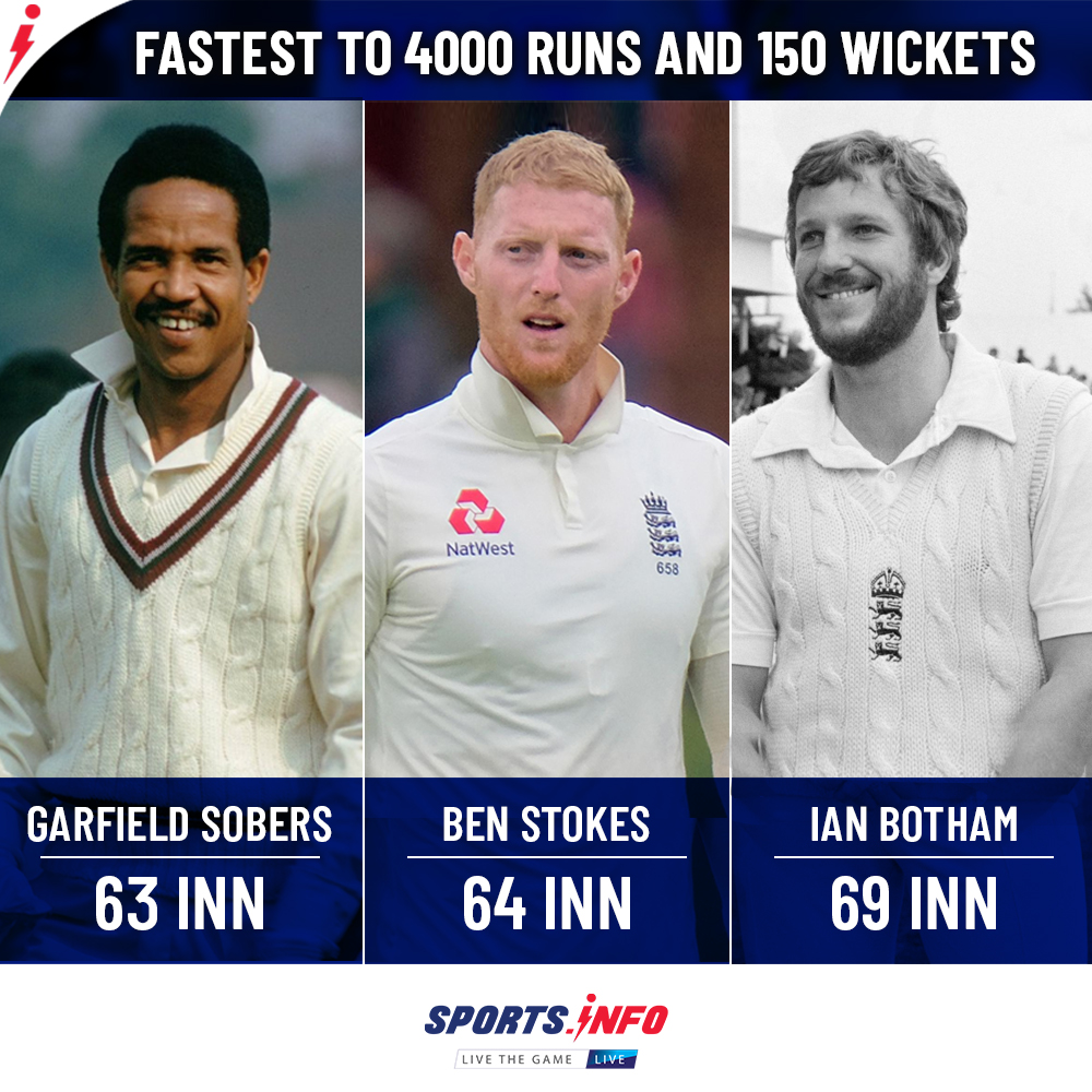 Ben Stokes became the nd fastest Test player to achieve this feat against West Indies in Southampton.  . . . #BenStokes #ENGvWI #RaiseTheBat #England #BlackLivesMatter  #SportsDotInfo <br>http://pic.twitter.com/FAkFfdriTQ