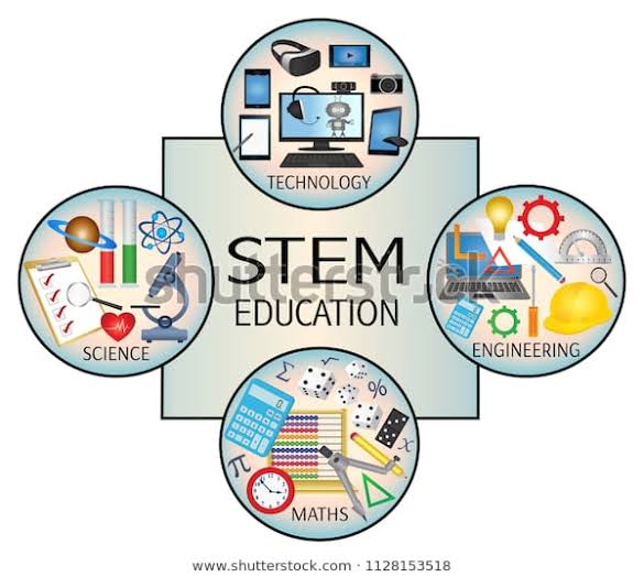 Nowadays, due to high technological occupation needs, experts are taking STEM education to the next level to fulfill needs of new era with new education requirements. Technology has tremendously expanded in our daily lives so stem learning are increasing. #STEMEducation pic.twitter.com/srrN6mBZIs