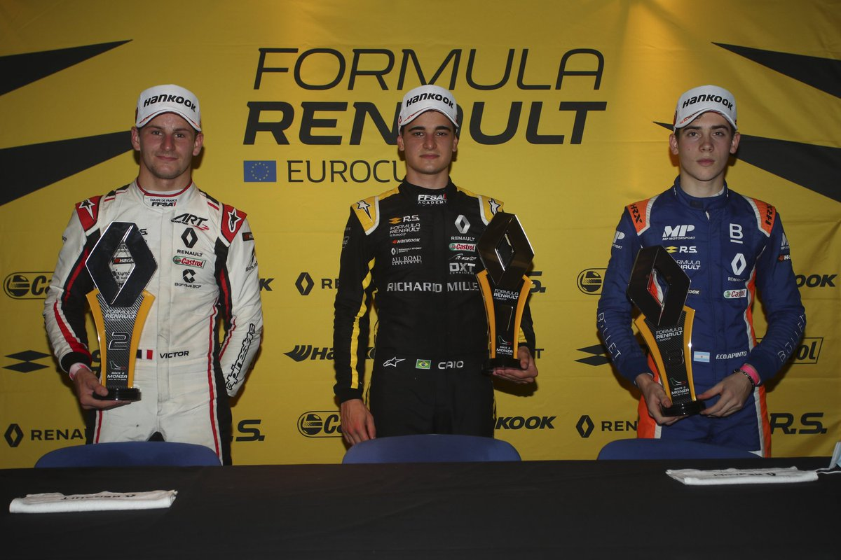 .@caio_collet takes a brilliant maiden win in #FormulaRenault after a fantastic Race 2 in Monza. Caio had a very solid weekend as he achieved a podium finish also in Saturday's race. Congratulations 👏  📸: Renault Sport / DPPI https://t.co/6VmhYIG4Ii