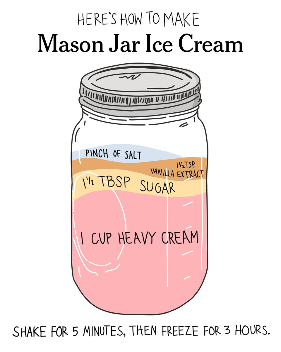 Weekend plans: Making ice cream at home. Really. Get some flavor and mix-in ideas here: https://t.co/9QVXyLyChH https://t.co/41o27IX2VN