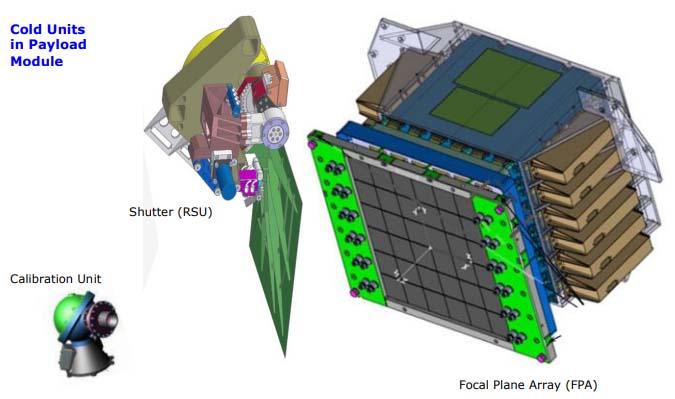 VIS: the visible imager for Euclid普通のカメラみたいな羽根式のメカニカルシャッター付いててなんだか感心した